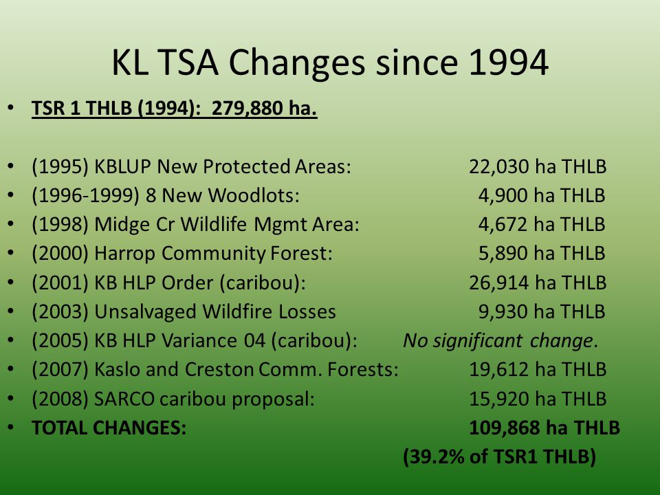KL TSA Changes since 1994 TSR 1 THLB (1994): 279,880 ha. (1995) KBLUP New Protected Areas: 22,030 ha THLB (1996-1999) 8 New Woodlots: 4,900 ha THLB (1