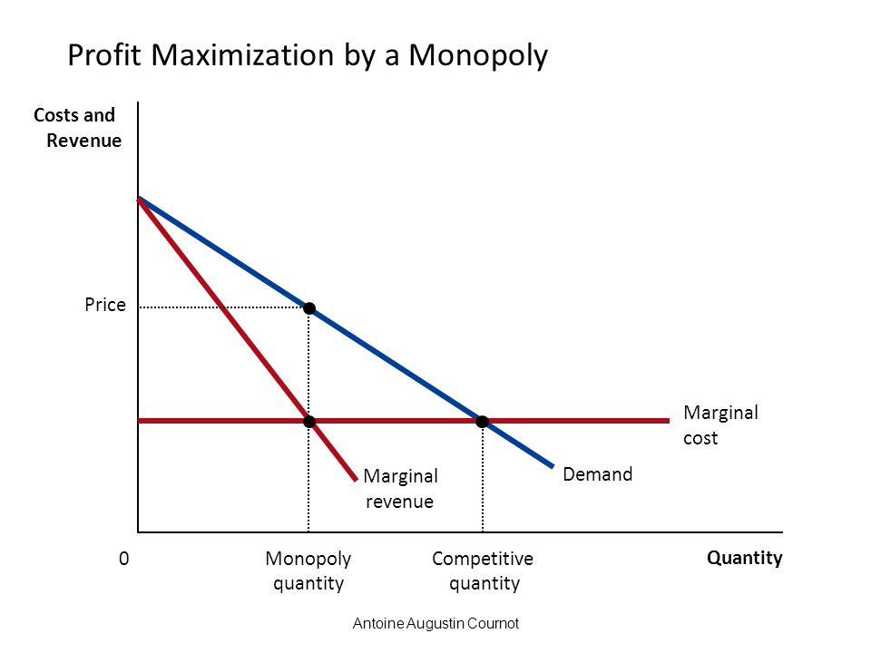 Antoine Augustin Cournot Profit Maximization by a Monopoly Quantity 0 Costs and Revenue Demand Marginal revenue Price Monopoly quantity Marginal cost