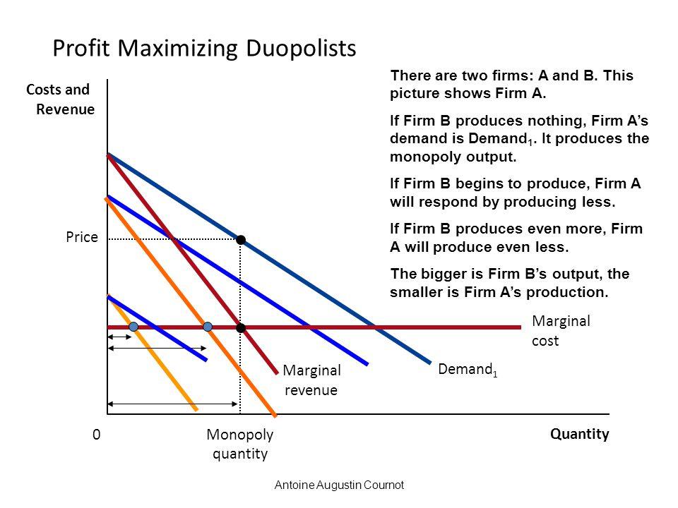 Antoine Augustin Cournot Profit Maximizing Duopolists Quantity 0 Costs and Revenue Demand 1 Marginal revenue Price Monopoly quantity Marginal cost The