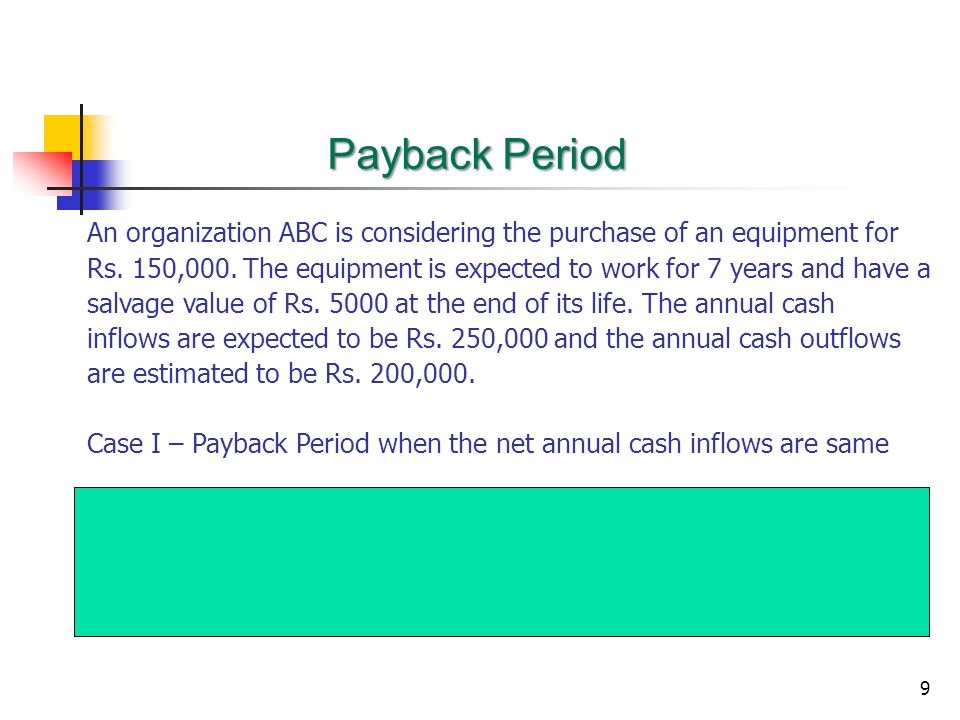9 An organization ABC is considering the purchase of an equipment for Rs.