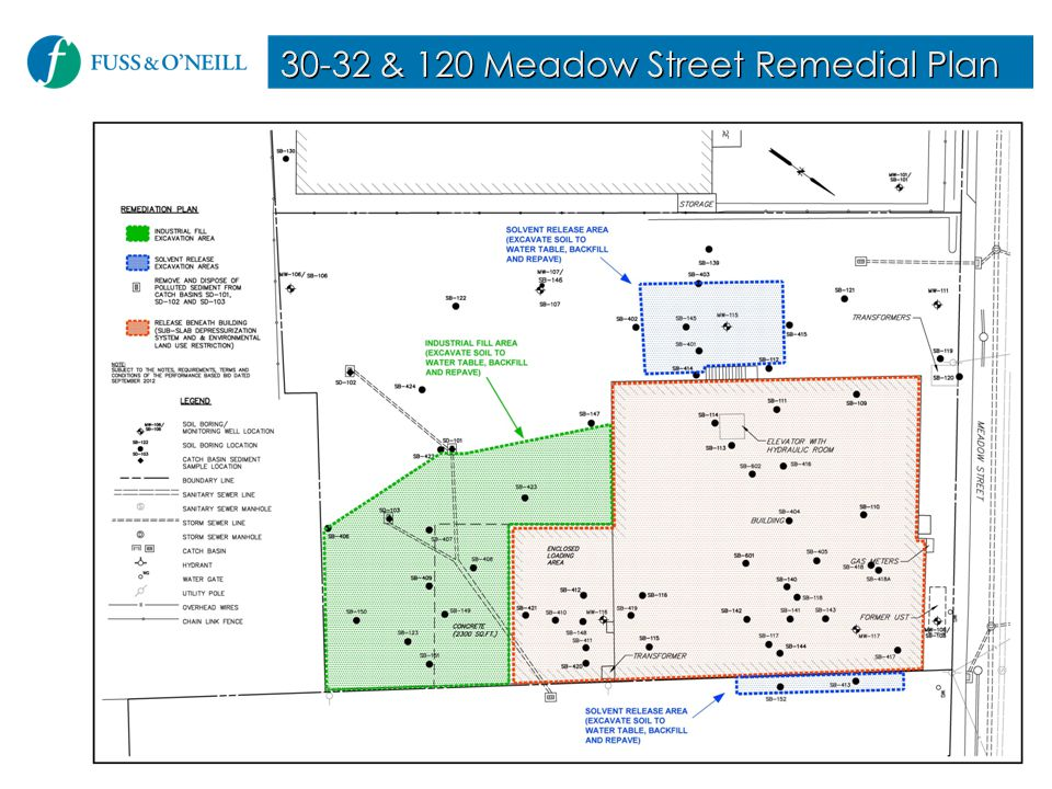 30-32 & 120 Meadow Street Remedial Plan