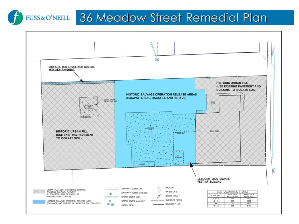 36 Meadow Street Remedial Plan