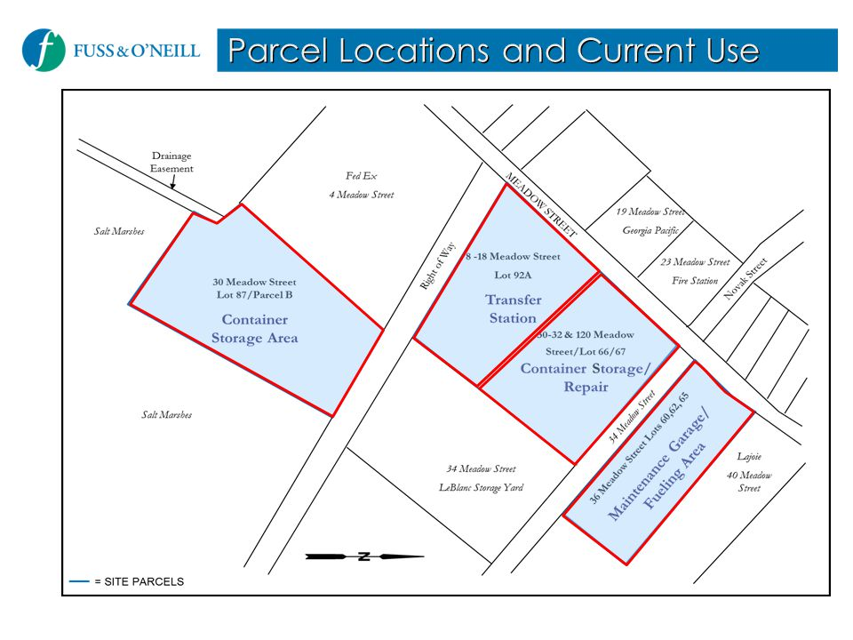 Parcel Locations and Current Use