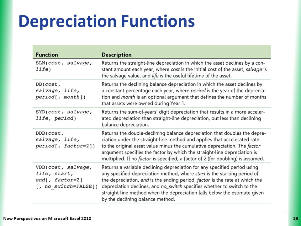XP New Perspectives on Microsoft Excel 201029 Depreciation Functions