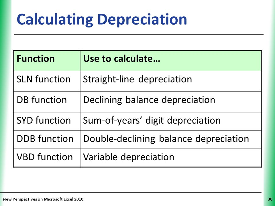 XP New Perspectives on Microsoft Excel 201030 FunctionUse to calculate… SLN functionStraight-line depreciation DB functionDeclining balance depreciation SYD functionSum-of-years' digit depreciation DDB functionDouble-declining balance depreciation VBD functionVariable depreciation Calculating Depreciation