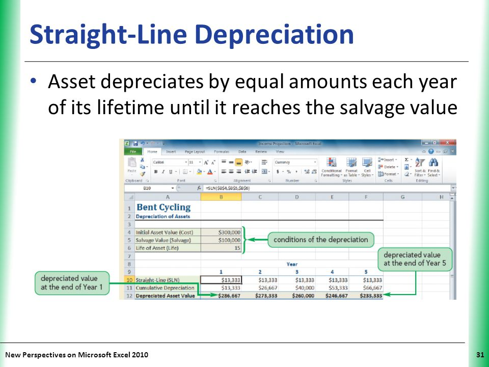 XP New Perspectives on Microsoft Excel 201031 Straight-Line Depreciation Asset depreciates by equal amounts each year of its lifetime until it reaches the salvage value