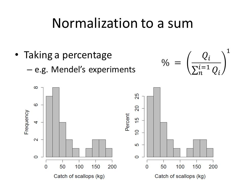 Normalization to a sum Taking a percentage – e.g. Mendel's experiments 224705