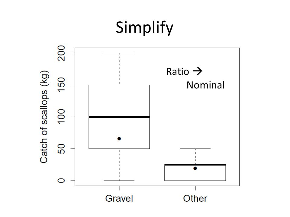 Simplify Gravel Other Ratio  Nominal