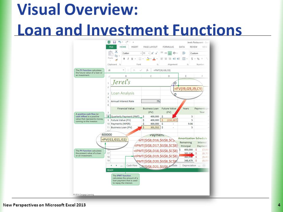 XP Calculating the Internal Rate of Return New Perspectives on Microsoft Excel 201355