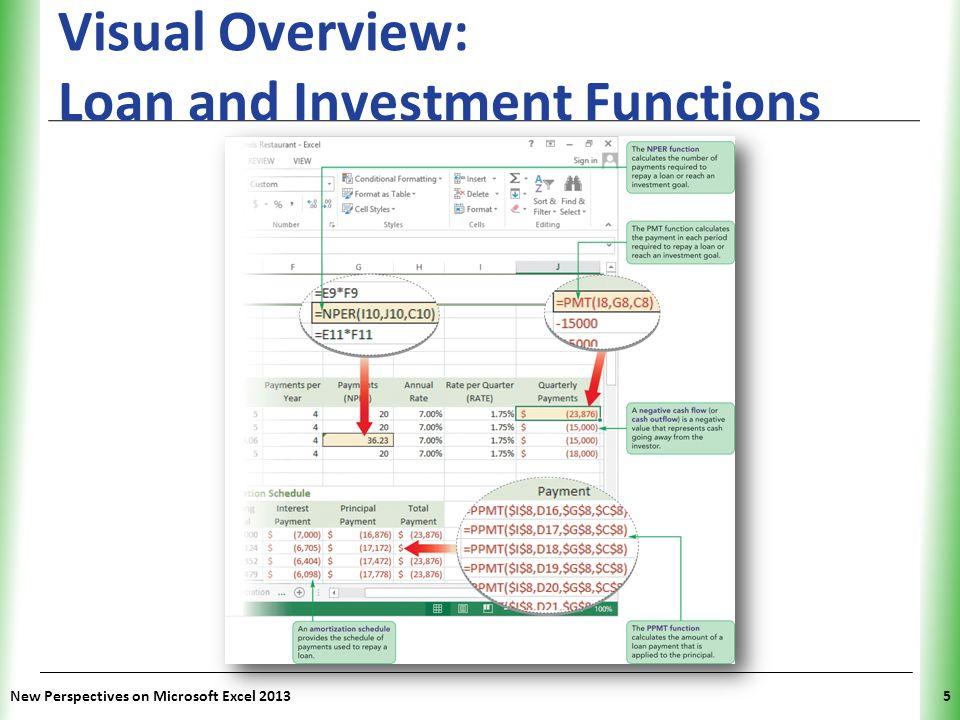 XP New Perspectives on Microsoft Excel 20136 Calculating Borrowing Costs Calculating a Payment with the PMT Function – The PMT function is used to determine the size of payments made periodically to either repay a loan or reach an investment goal – The syntax of the PMT function is: PMT(rate, nper, pv[, fv=0][, type=0]) Rate is the interest rate per period NPER is the total number of payment periods PV is the present value of the loan or investment FV is the future value of the loan or investment after all of the scheduled payments have been made