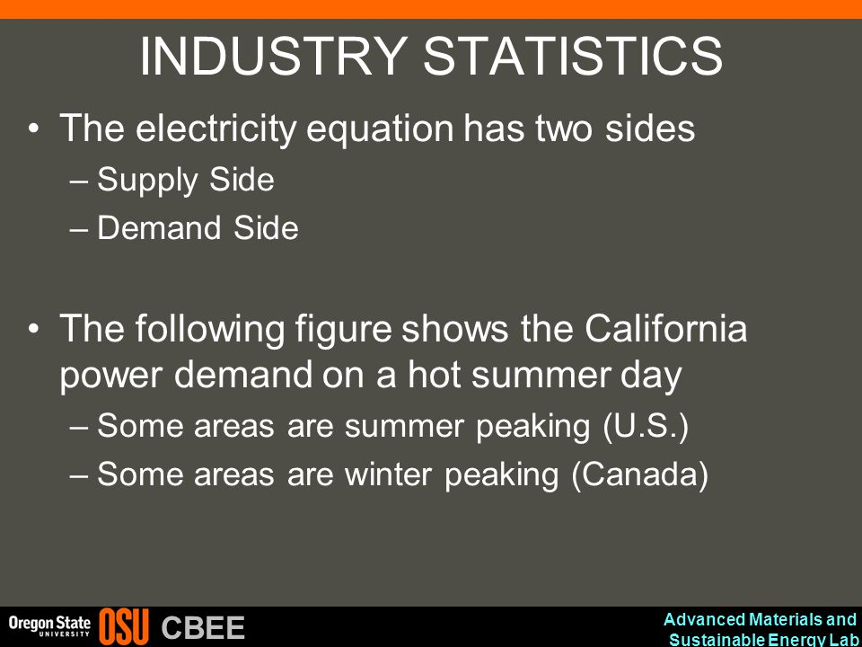 Advanced Materials and Sustainable Energy Lab CBEE INDUSTRY STATISTICS The electricity equation has two sides –Supply Side –Demand Side The following figure shows the California power demand on a hot summer day –Some areas are summer peaking (U.S.) –Some areas are winter peaking (Canada)