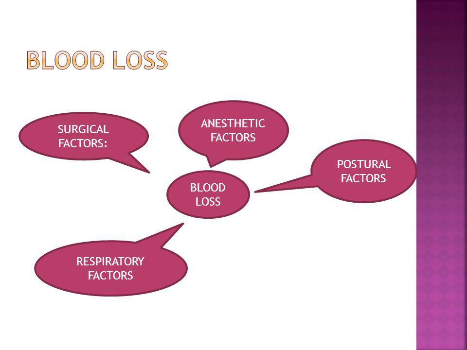 BLOOD LOSS POSTURAL FACTORS ANESTHETIC FACTORS SURGICAL FACTORS: RESPIRATORY FACTORS
