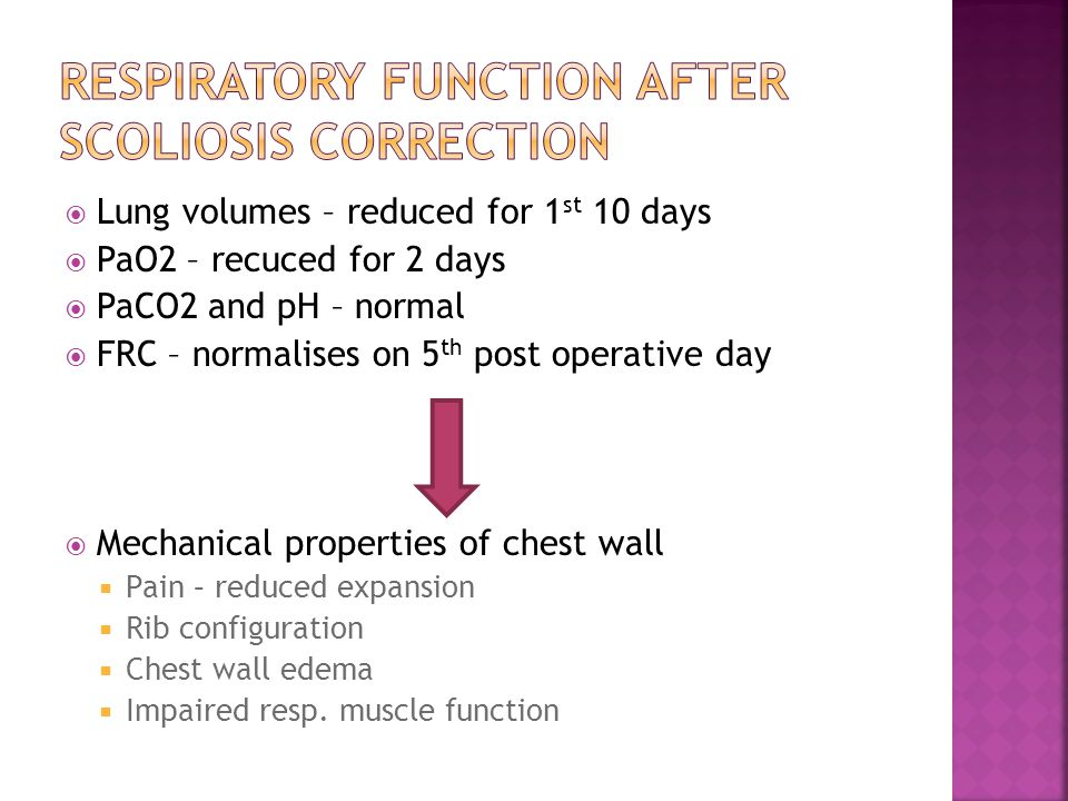  Lung volumes – reduced for 1 st 10 days  PaO2 – recuced for 2 days  PaCO2 and pH – normal  FRC – normalises on 5 th post operative day  Mechanical properties of chest wall  Pain – reduced expansion  Rib configuration  Chest wall edema  Impaired resp.