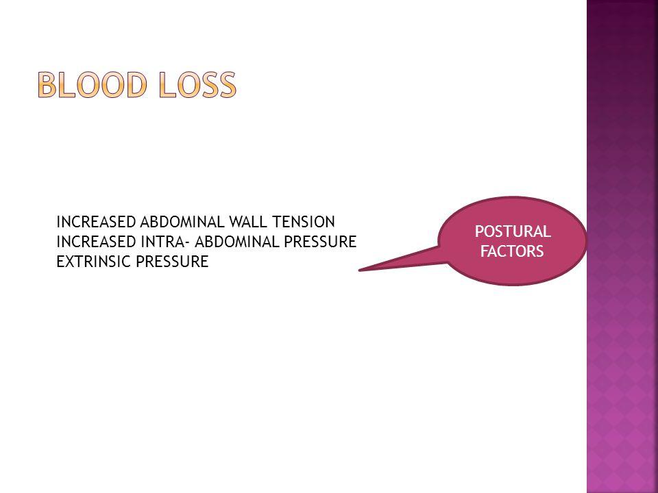 POSTURAL FACTORS INCREASED ABDOMINAL WALL TENSION INCREASED INTRA- ABDOMINAL PRESSURE EXTRINSIC PRESSURE