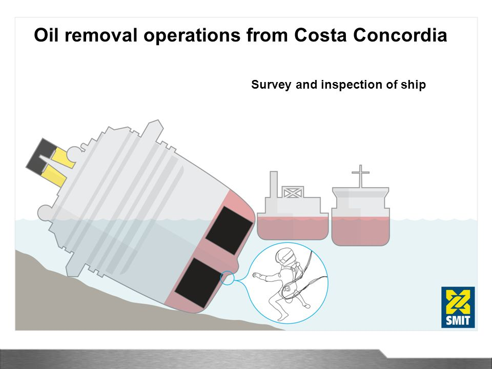 Survey and inspection of ship Oil removal operations from Costa Concordia