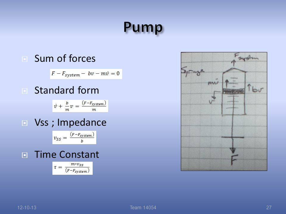  Sum of forces  Standard form  Vss ; Impedance  Time Constant 12-10-13Team 1405427