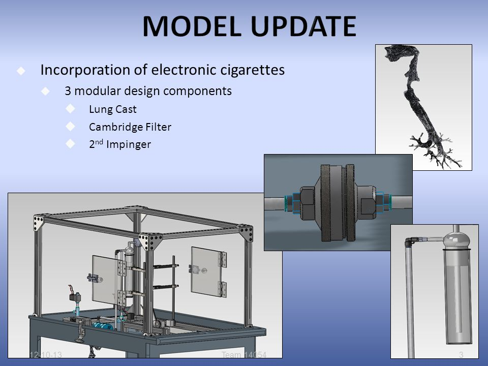  Incorporation of electronic cigarettes  3 modular design components  Lung Cast  Cambridge Filter  2 nd Impinger 12-10-13Team 140543