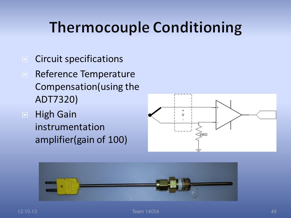  Circuit specifications  Reference Temperature Compensation(using the ADT7320)  High Gain instrumentation amplifier(gain of 100) 12-10-13Team 1405449