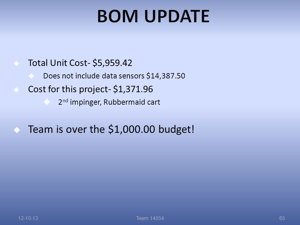  Total Unit Cost- $5,959.42  Does not include data sensors $14,387.50  Cost for this project- $1,371.96  2 nd impinger, Rubbermaid cart  Team is over the $1,000.00 budget.