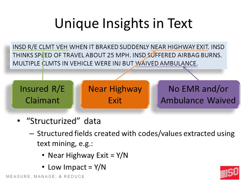 "MEASURE, MANAGE, & REDUCE RISK SM Unique Insights in Text ""Structurized"" data – Structured fields created with codes/values extracted using text minin"