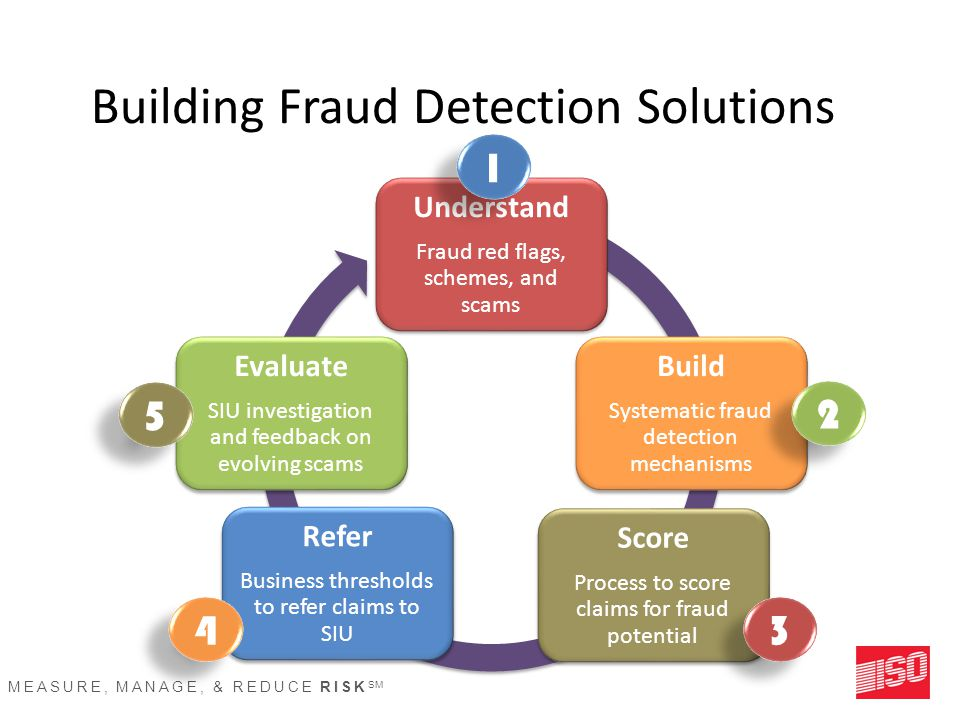 MEASURE, MANAGE, & REDUCE RISK SM Building Fraud Detection Solutions Understand Fraud red flags, schemes, and scams Build Systematic fraud detection m