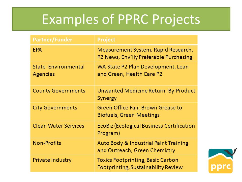 PPRC is one of 8 Regional P2 Centers In 1998 PPRC partnered with similar P2 centers across the U.S.