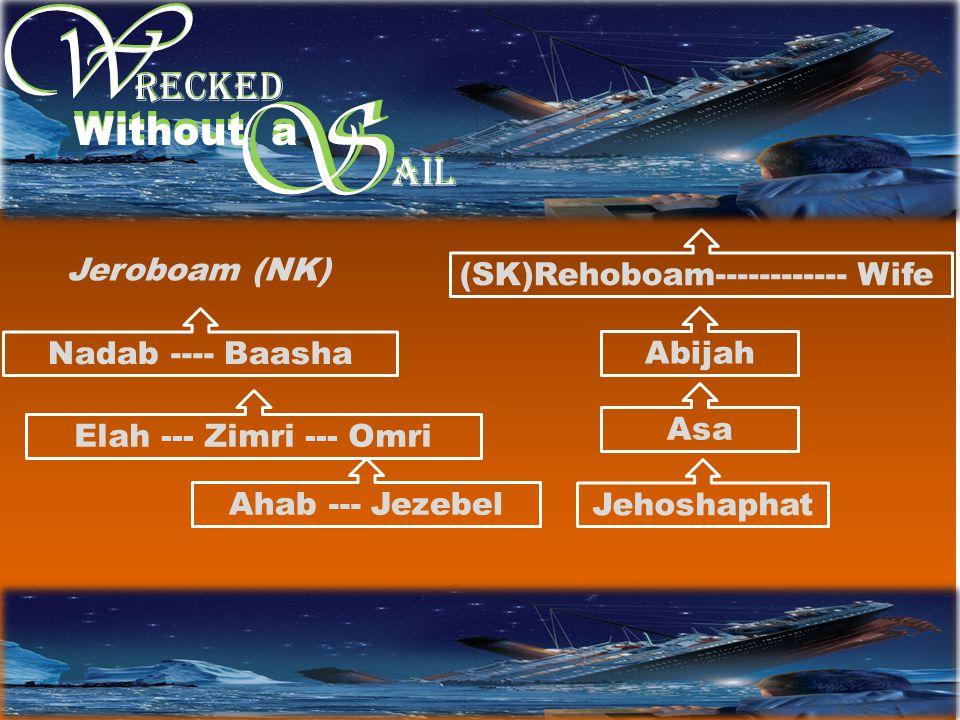 W W S RECKED Without a S AIL (SK)Rehoboam------------ Wife Abijah Jeroboam (NK) Asa Jehoshaphat Nadab ---- Baasha Elah --- Zimri --- Omri Ahab --- Jezebel