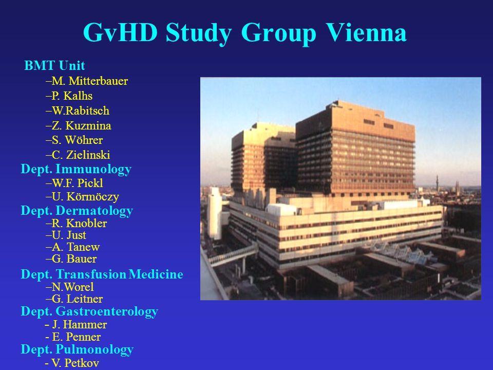 GvHD Study Group Vienna BMT Unit  M. Mitterbauer  P. Kalhs  W.Rabitsch  Z. Kuzmina  S. Wöhrer  C. Zielinski Dept. Immunology  W.F. Pickl  U. K