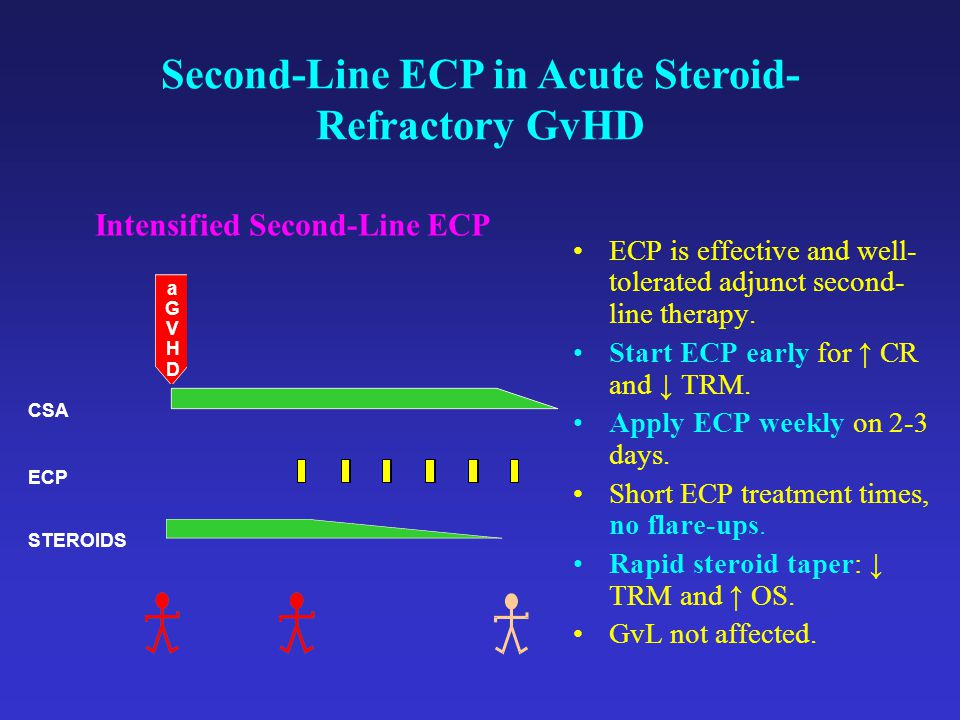 ECP is effective and well- tolerated adjunct second- line therapy.