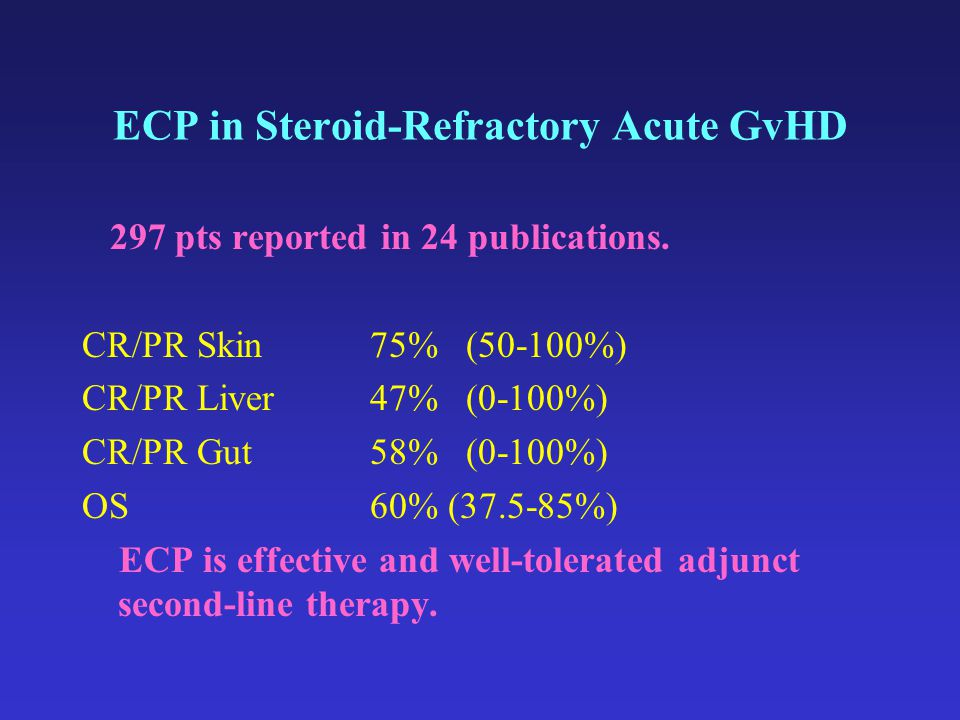 ECP in Steroid-Refractory Acute GvHD 297 pts reported in 24 publications.