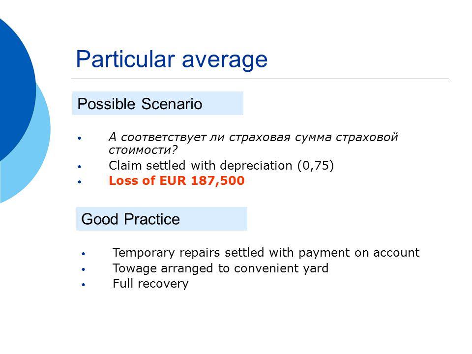 Particular average А соответствует ли страховая сумма страховой стоимости? Claim settled with depreciation (0,75) Loss of EUR 187,500 Possible Scenari