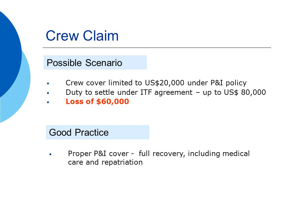 Crew Claim Crew cover limited to US$20,000 under P&I policy Duty to settle under ITF agreement – up to US$ 80,000 Loss of $60,000 Possible Scenario Good Practice Proper P&I cover - full recovery, including medical care and repatriation