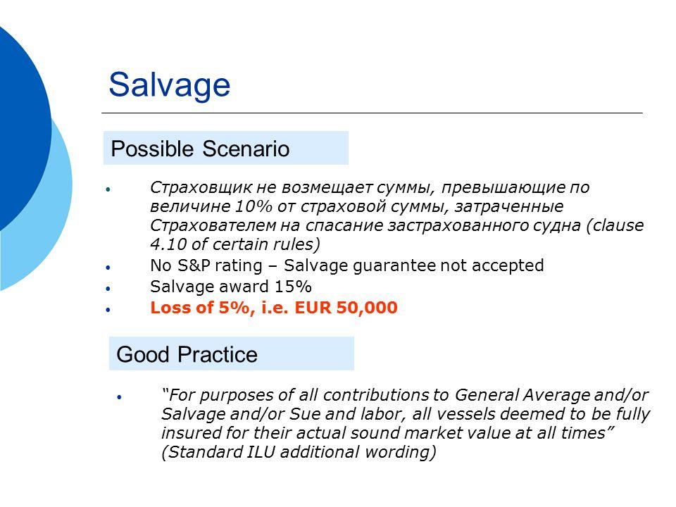 Salvage Страховщик не возмещает суммы, превышающие по величине 10% от страховой суммы, затраченные Страхователем на спасание застрахованного судна (clause 4.10 of certain rules) No S&P rating – Salvage guarantee not accepted Salvage award 15% Loss of 5%, i.e.