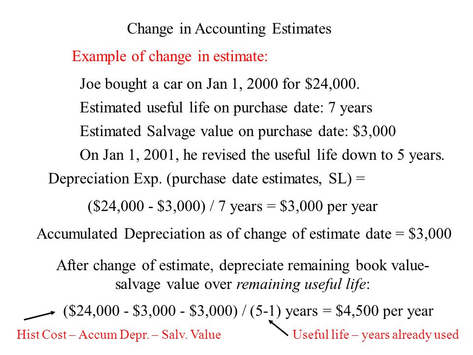 Change in Accounting Estimates Example of change in estimate: Joe bought a car on Jan 1, 2000 for $24,000.