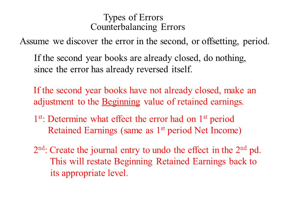 Types of Errors Counterbalancing Errors Assume we discover the error in the second, or offsetting, period.