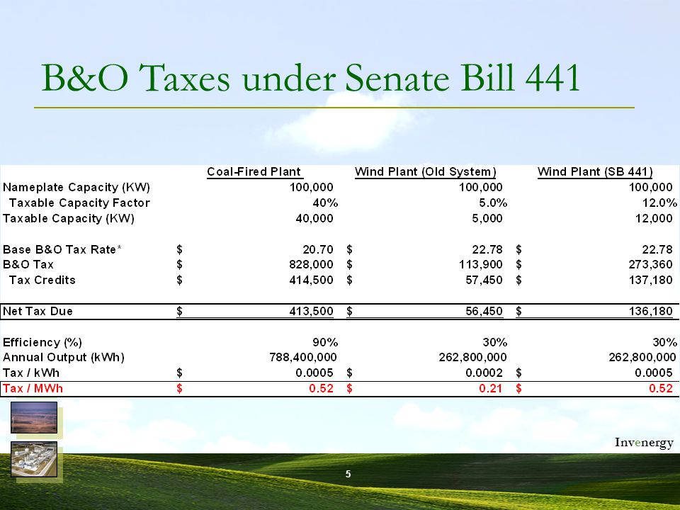 Invenergy 5 B&O Taxes under Senate Bill 441
