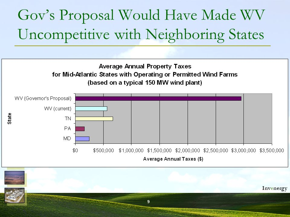 Invenergy 9 Gov's Proposal Would Have Made WV Uncompetitive with Neighboring States
