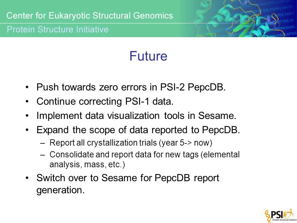 Future Push towards zero errors in PSI-2 PepcDB. Continue correcting PSI-1 data.