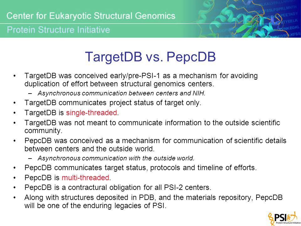 TargetDB vs.