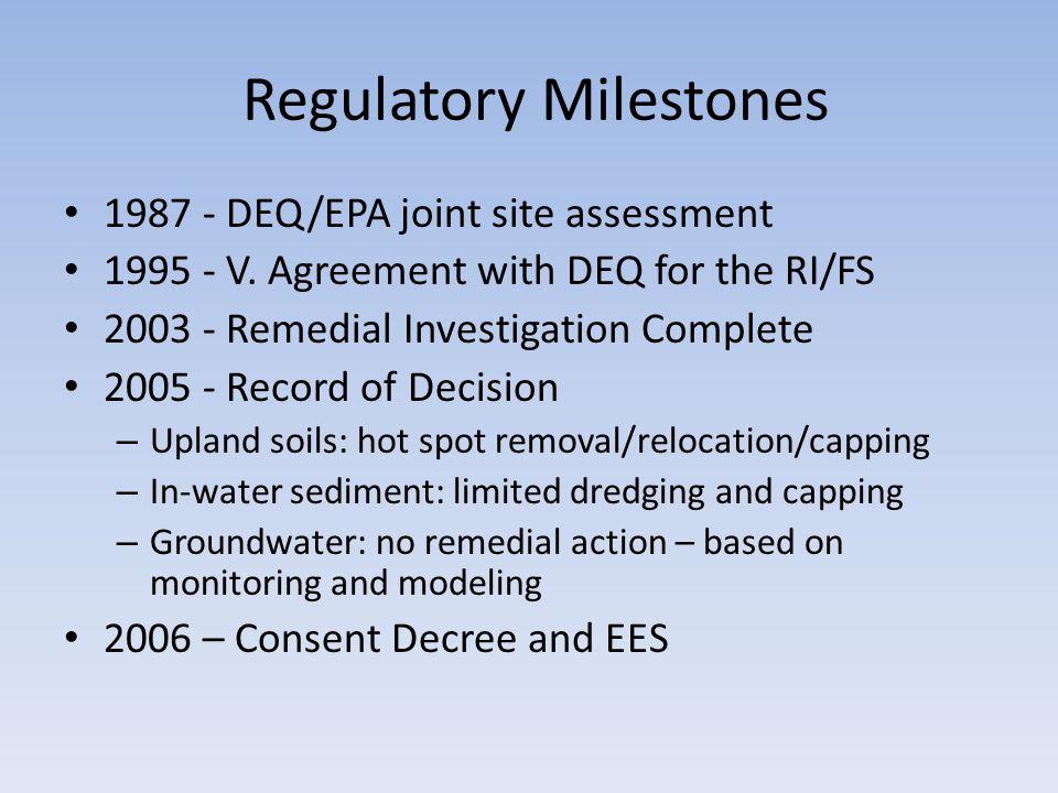 Regulatory Milestones 1987 - DEQ/EPA joint site assessment 1995 - V.