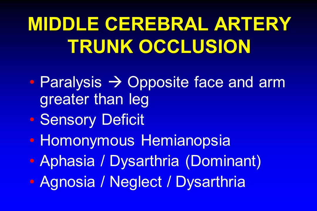 MIDDLE CEREBRAL ARTERY TRUNK OCCLUSION Paralysis  Opposite face and arm greater than leg Sensory Deficit Homonymous Hemianopsia Aphasia / Dysarthria