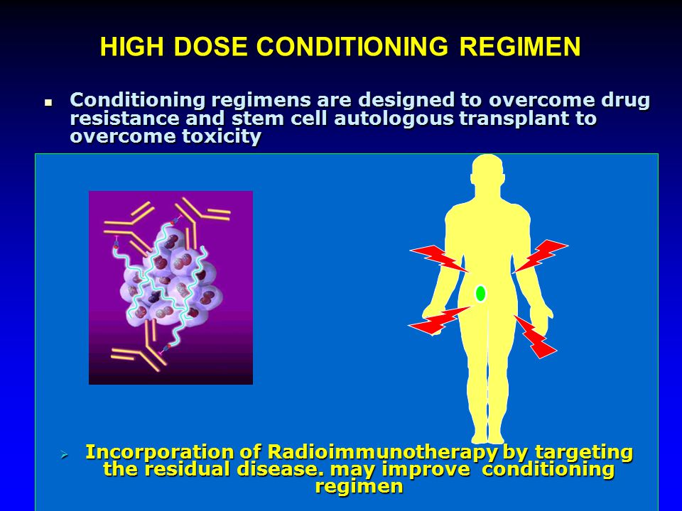 HIGH DOSE CONDITIONING REGIMEN Conditioning regimens are designed to overcome drug resistance and stem cell autologous transplant to overcome toxicity Conditioning regimens are designed to overcome drug resistance and stem cell autologous transplant to overcome toxicity Combination of drugs without TBI: Combination of drugs without TBI: BEAM and others…… BEAM and others…… Combination of drugs with TBI: Combination of drugs with TBI: Cyc + Etoposide, Cytarabine+melphalan.
