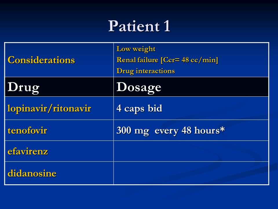 Patient 1 Considerations Low weight Renal failure [Ccr= 48 cc/min] Drug interactions DrugDosage lopinavir/ritonavir 4 caps bid tenofovir 300 mg every 48 hours* efavirenz didanosine
