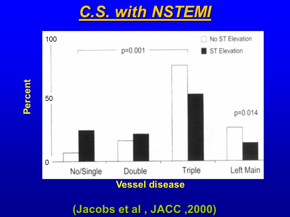 C.S. with NSTEMI 0 50 100 Percent Vessel disease (Jacobs et al, JACC,2000)