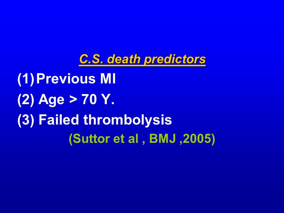 C.S. death predictors (1)Previous MI (2) Age > 70 Y. (3) Failed thrombolysis (Suttor et al, BMJ,2005)