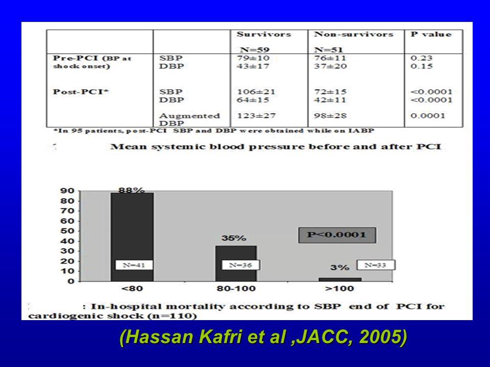 (Hassan Kafri et al,JACC, 2005)