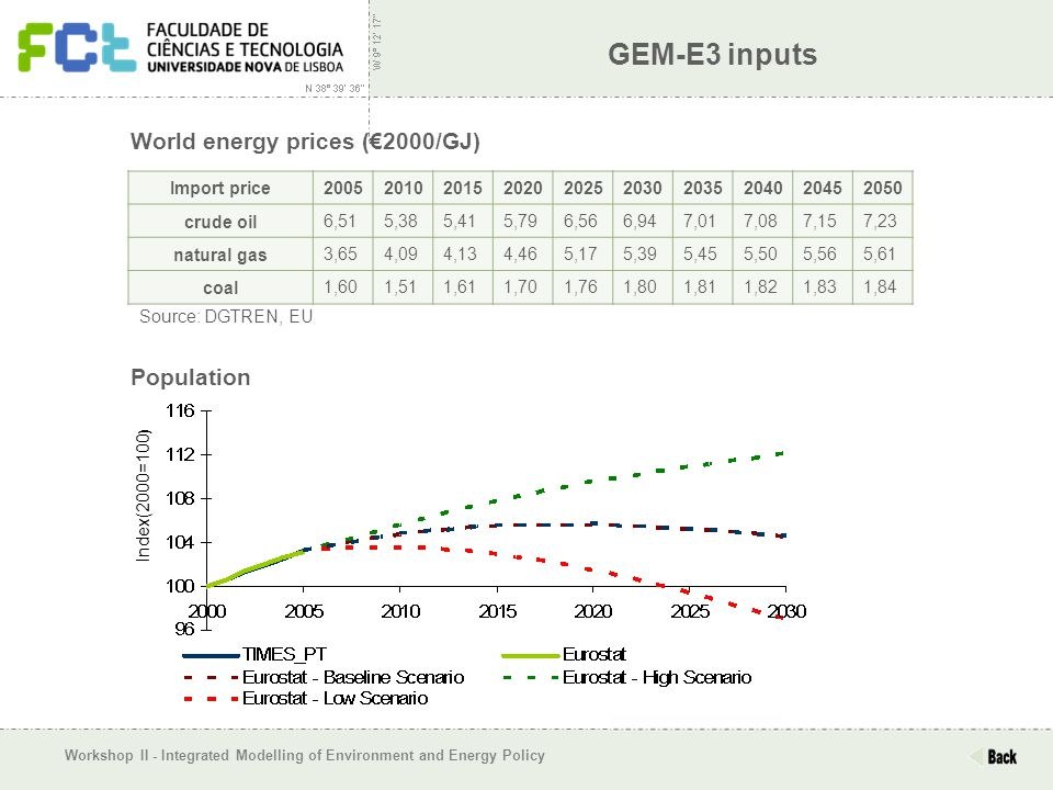 Workshop II - Integrated Modelling of Environment and Energy Policy GEM-E3 inputs World energy prices (€2000/GJ) Import price 200520102015202020252030