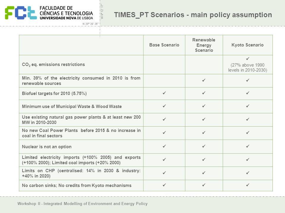 Workshop II - Integrated Modelling of Environment and Energy Policy TIMES_PT Scenarios - main policy assumption Base Scenario Renewable Energy Scenari