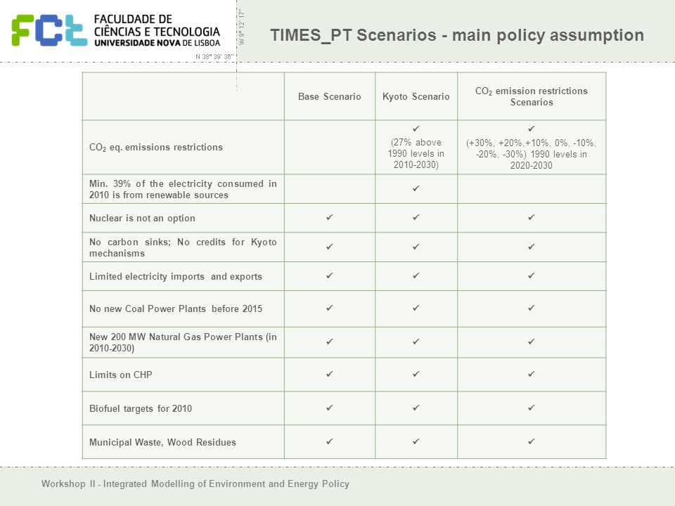 Workshop II - Integrated Modelling of Environment and Energy Policy TIMES_PT Scenarios - main policy assumption Base ScenarioKyoto Scenario CO 2 emiss