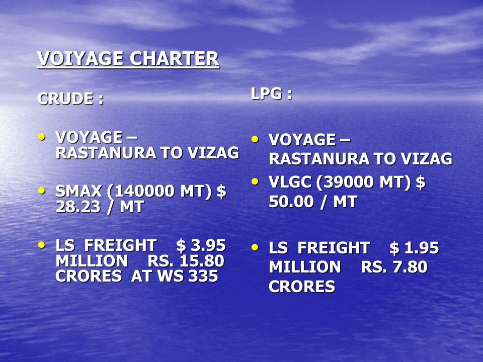 VOIYAGE CHARTER CRUDE : VOYAGE – RASTANURA TO VIZAG VOYAGE – RASTANURA TO VIZAG SMAX (140000 MT) $ 28.23 / MT SMAX (140000 MT) $ 28.23 / MT LS FREIGHT